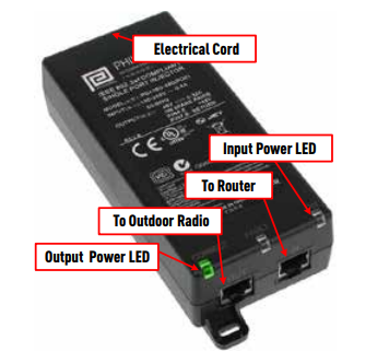 Electrical cord, Input Power LED, To Router, To Outdoor Radio, Output Power LED
